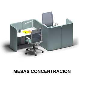 Mesas Concentración